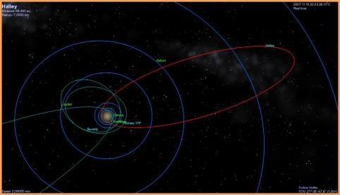 Órbita del cometa Halley. Fuente Wikipedia