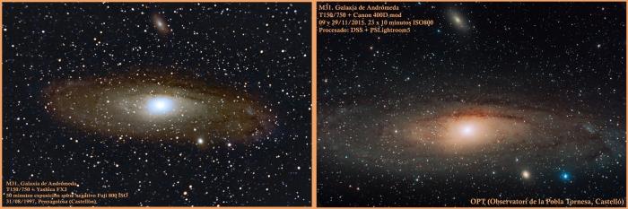 Compara1997vs2015