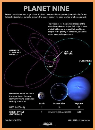 Fuente: Space.com