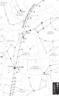 PathCatalina_SKY&Telescope