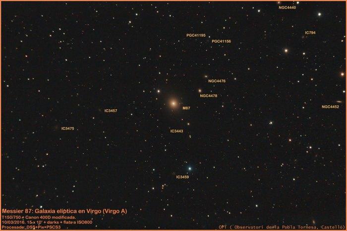 M87_nombres