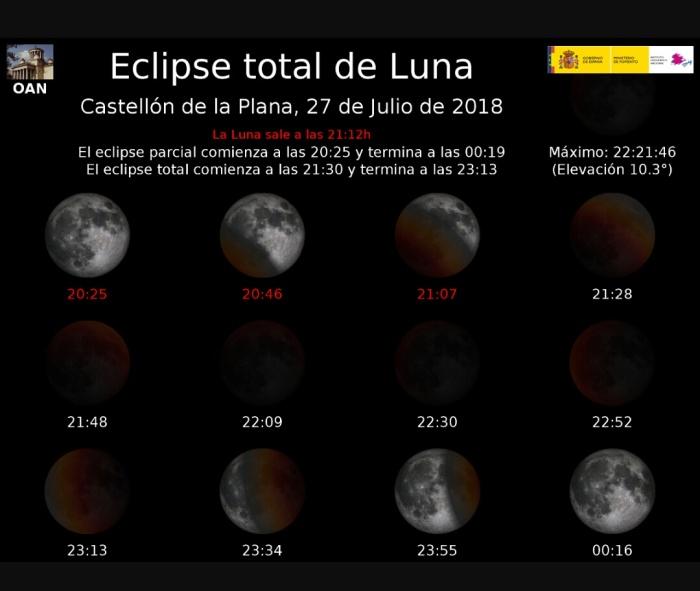 Castellón_Eclipse