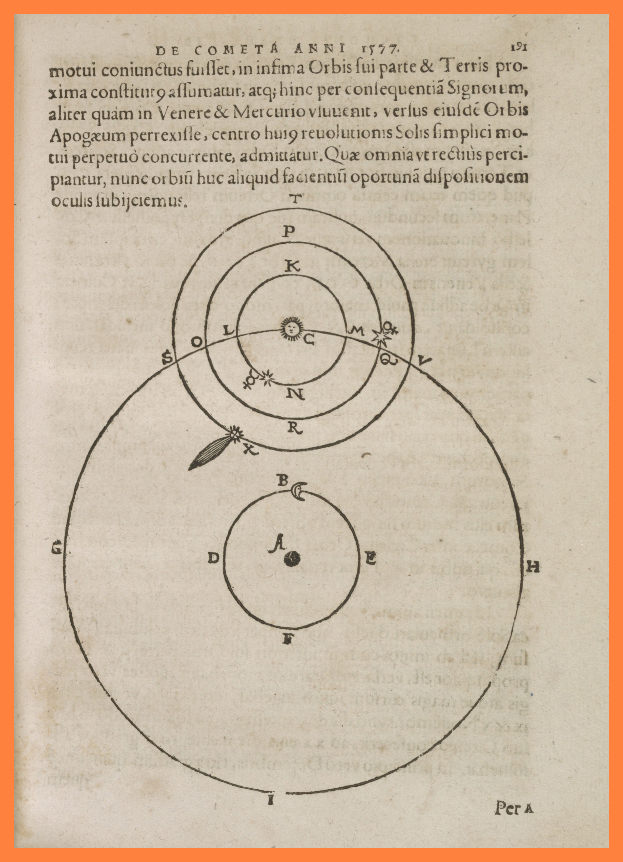 Cometa_1577_Tycho_marco