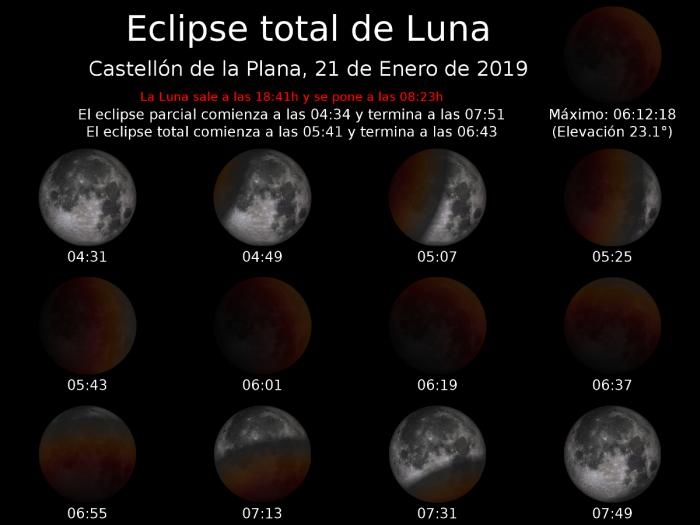 lunareclipse_castelló_2019-01-21