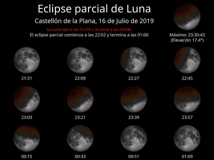 lunarEclipse_Castellón_OBSERVATORIOASTRONOMICONACIONAL_MADRID
