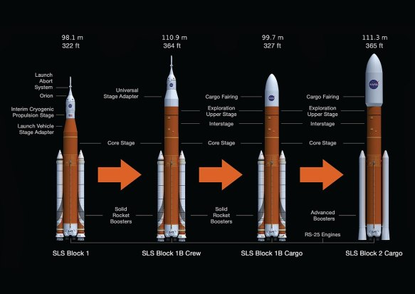 1280px-Orange_tank_SLS_evolution_-_Post_CDR